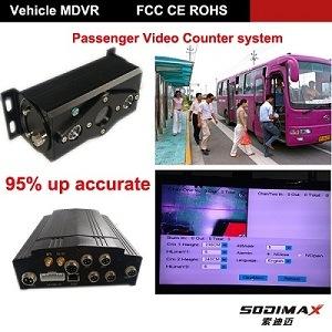 Bewegliches DVR mit Passenger Counter System