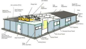 Painel do tipo sanduíche de EPS Workshop sobre Estrutura de aço de aço estrutural (X-FPB60)