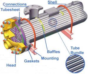 De Warmtewisselaar van het titanium (Ta0)