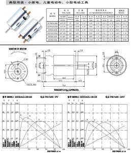 6-24 V PMDC Motor DC Wall-Hung cepillo para el motor de la caldera o el amortiguador actuador con TUV CE