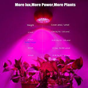 50W E27 Luz de crescimento de plantas de LED crescer a luz do LED