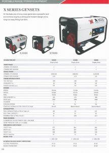X8000 (x-SERIE, LANGFRISTIGE ENERGIE)