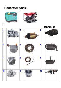 Generator deel-1