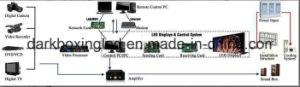 Affichage du Module à LED de plein air avec le visage noir SMD