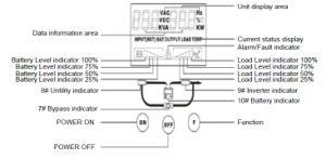 Xg1-3kVA de Dubbele Omzetting Online UPS van de Hoge Frequentie met 0.9 Factor van de Macht
