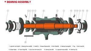 Pompa centrifuga industriale superiore dei residui con l'alta testa