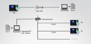 Считыватель отпечатков пальцев для настольных ПК время посещаемость-T8