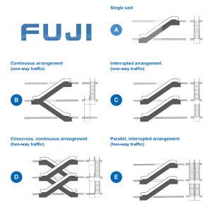 De Hete Roltrap van de Verkoop FUJI voor de Metro en de Stations