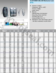 L'élastomère soufflet joint mécanique (B1A) 5