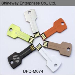 Основные формы флэш-накопитель USB (M074)