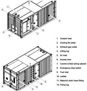 取付けられる容器が付いている力800kVAの発電機