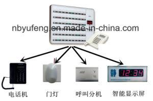 Проводная система вызова медсестры пациента во время экстренного вызова с помощью программного обеспечения для управления