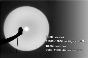 Kl5mの知恵抗夫の帽子ランプ