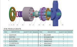 Ersatzteile der Reparatur oder Remanufacturing Kayaba Pumpen-Maschinenteil-Psvd2-19e Psvd2-21e für Hydraulikpumpe