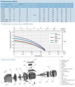 Jet глубиной насоса насос Dp370 центробежным насосом цена