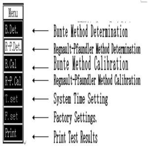 酸素の爆弾の熱量計石炭の灰のテストの機械実験室の器械の熱量計