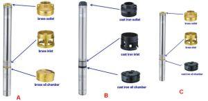 4 van 1.0HP van het Roestvrij staal van de Diepe goed Elektrische van de Irrigatie duim Pompen Met duikvermogen van het Water