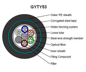 24/48/72/96/144/288 Core tubo solto entrançado blindado Cabo de Fibra Óptica (GYTY53)