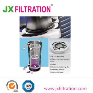 Tipo filtro automatico della ruspa spianatrice per industria chimica