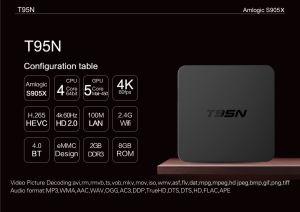 Spitzenkasten T95 N einstellen mit Amlogic S905X 2GB Memory/8GB Speicher androidem intelligentem Fernsehapparat-Kasten, Support 4K HD, WiFi