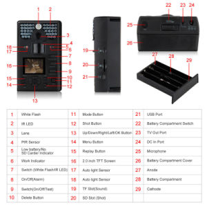 12MP HD 1080P Wide Angle Camera