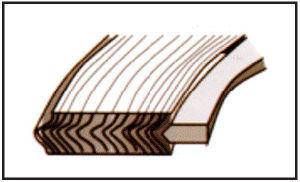 Innere Spirale-Wunddichtung des Ring-Ss316 mit Wicklung Ss316