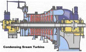 El vapor/Generador de turbina de gas y caldera planta