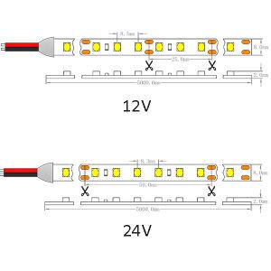 Epistar 1210/3528の120LEDs 9.6W IP20赤いLEDのストリップ