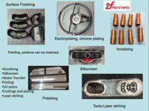 Fabricante de PMMA protótipo, protótipo em Usinagem