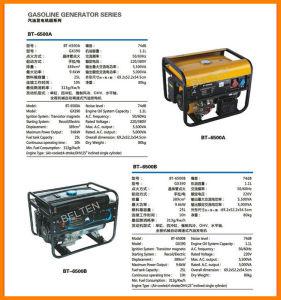 Dreiphasendynamo-Generator