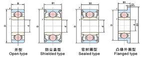 Rodamiento de bolas de ranura profunda (603-2Z)