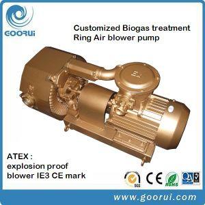 По Atex Pressre Fpz настраиваемые кольца вентилятора
