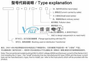 35kv casquillo usado en el Transformador de Distribución de conductores (varilla)