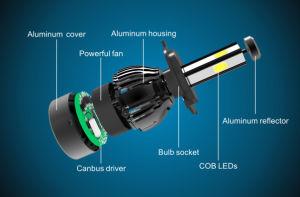 Noticia G20 80W 8000LM H4 H7 H11 9005 9006 12V 24V Auto faros LED