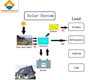 Fuera de la red personalizada solución de sistema de módulos solares para el hogar