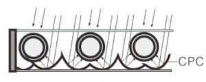 太陽KeymarkのCPCの反射鏡が付いているヨーロッパの品質規格のヒートパイプの太陽給湯装置