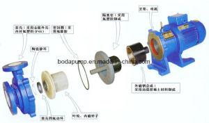 Flúor Cqb de aleación de plástico de la bomba magnética