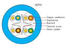 Piscina 4 Pares simétricos cabo de par trançado UTP CAT6 (HSYV6)