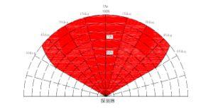 À prova de explosão UV único detector de chama de Alarme de Incêndio