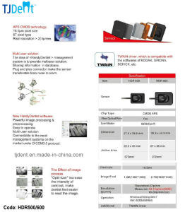 HDの効率的なマルチユーザーCMOSデジタルの歯科X線センサー(HDR500/600)