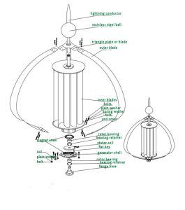 Зеленый ветровой энергии генератора 100 Вт-300Вт класса ветра Tubine системы