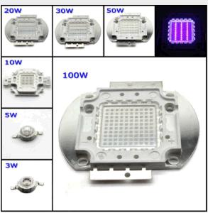 365nm de alta potencia 100W Fuente de luz LED UV