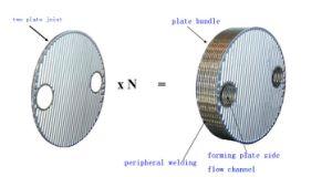 円形の版およびシェルの熱交換器の抵抗6.0MPa