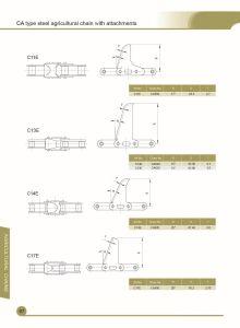 Ca550-C17e, Ca550-6e, Ca550 CPE, Ca550-C5e를 위한 농업 기계장치 롤러 사슬