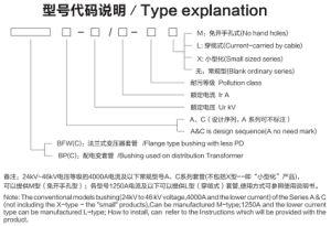 40,5kv C tipo casquillo Transfomer CONDUCTOR (Estructura)
