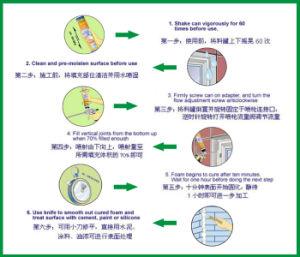 Produttore dello spruzzo della gomma piuma dell'unità di elaborazione in Guangdong