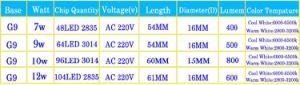 Preço baixo Hotselling G9 9W LED Lâmpada de luz LED de Milho