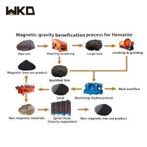 Impianto di lavorazione del concentratore della maschera per concentrazione nel minerale metallifero del wolframio del manganese