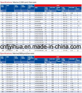 generador diesel marina de 16kw/20kVA Weichai con CCS (15-375kVA/12-300kw)