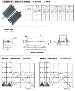 Motor en miniatura de alta calidad para el equipo de sonido/Máquinas de imágenes